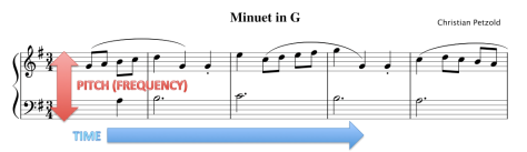 minuet-in-g-blog1