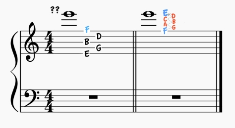 musical score third movement